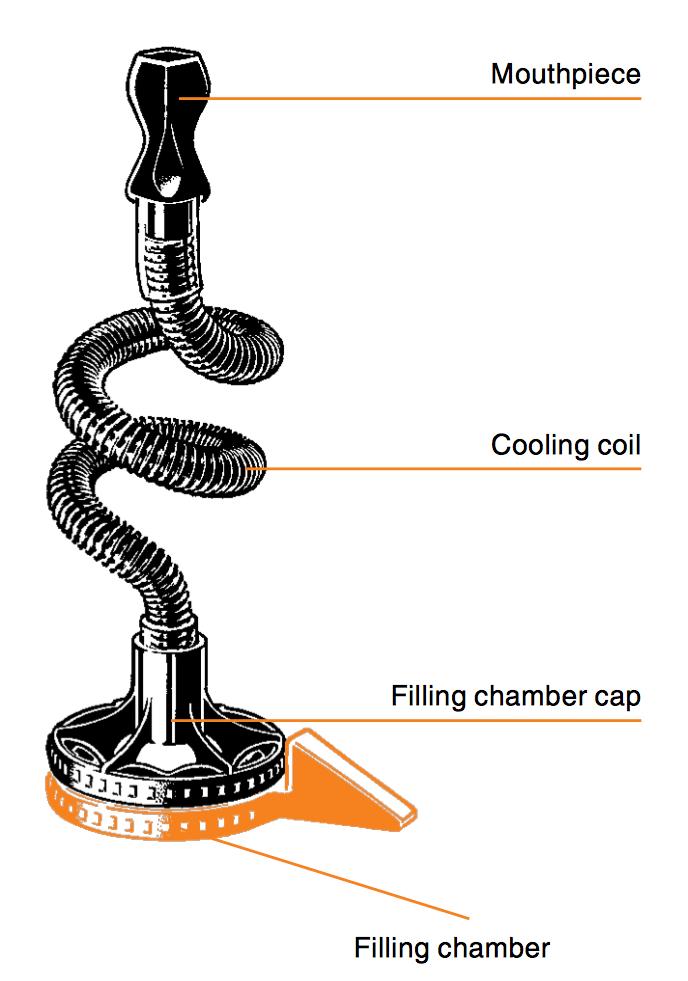 Plenty Vaporizer Cooling Coil